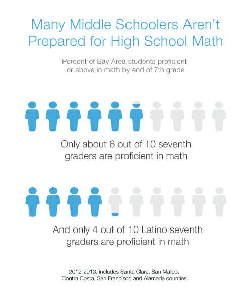 Middle_School_Math