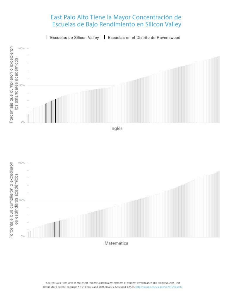 epa_data_story_graph_2_sp