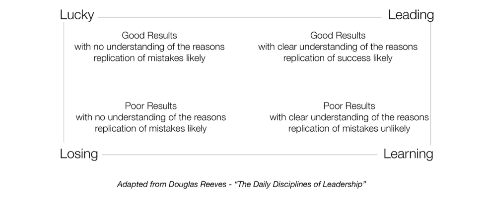 leading_learning_losing_lucky_rod_kelley