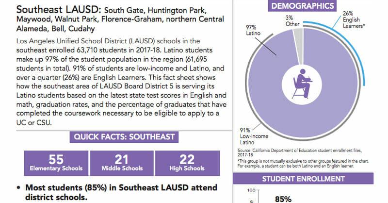 Nuevo recurso para padres en el sudeste de Los Ángeles