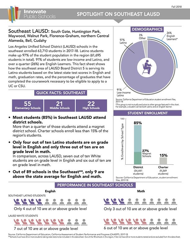2018 Spotlight on Schools within Southeast LAUSD